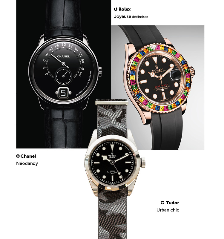 trends montres aout